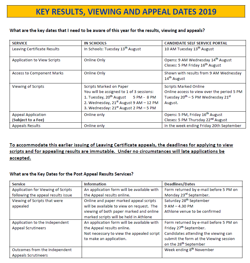 results view appeal